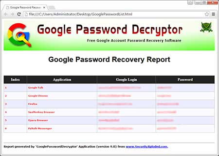 Exported Google Accounts to HTML