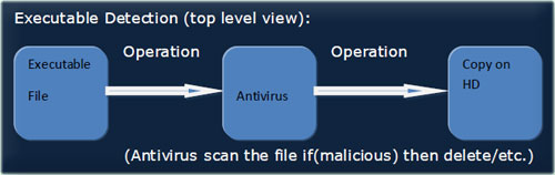 [Image: injector_screen3_packer-detection.jpg]