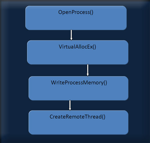 [Image: injector_screen6-workflow.jpg]