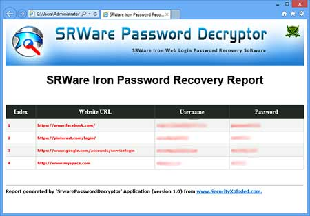 SRWarePasswordDecrytor showing the saved sign-on html reprot