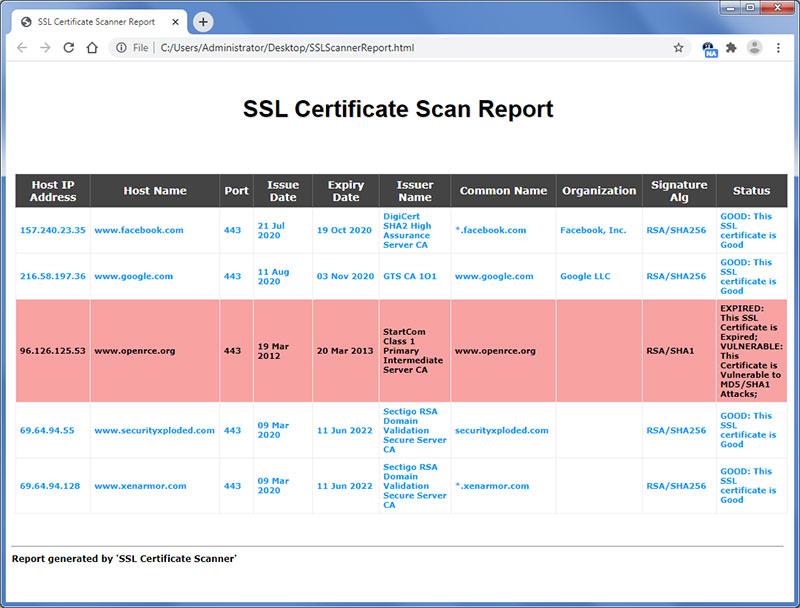 SSL Certificate Scanner showing Certificate