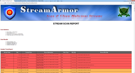 StreamArmor showing the exported scan list