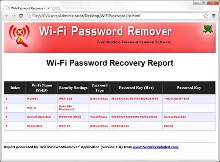 WiFiPasswordRemover